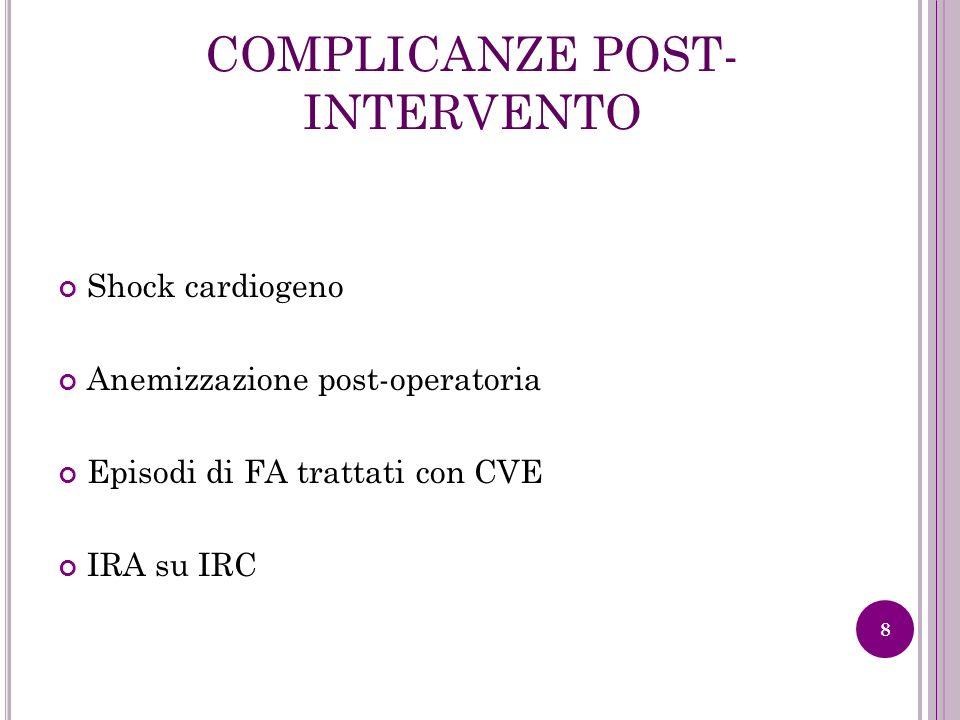 COMPLICANZE POST- INTERVENTO Shock cardiogeno Anemizzazione post-operatoria Episodi di FA trattati con CVE IRA su IRC 8