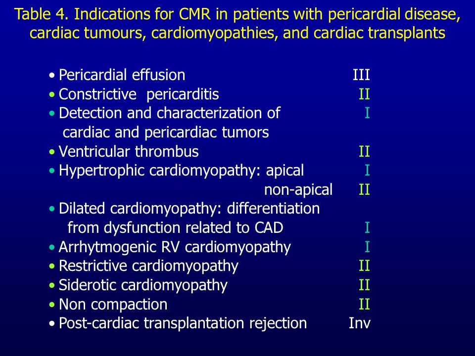 Table 4. Indications for CMR in patients with pericardial disease, cardiac tumours, cardiomyopathies, and cardiac transplants Pericardial effusion III