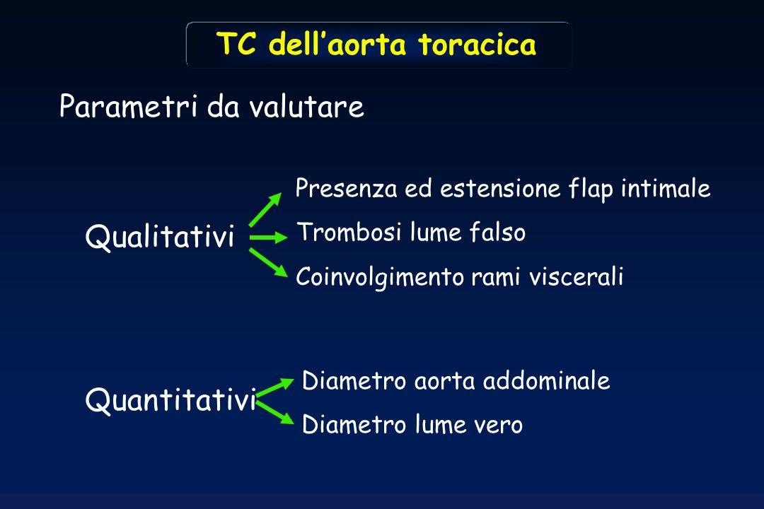 Parametri da valutare Qualitativi Quantitativi Presenza ed estensione flap intimale Trombosi lume falso Coinvolgimento rami viscerali Diametro aorta a