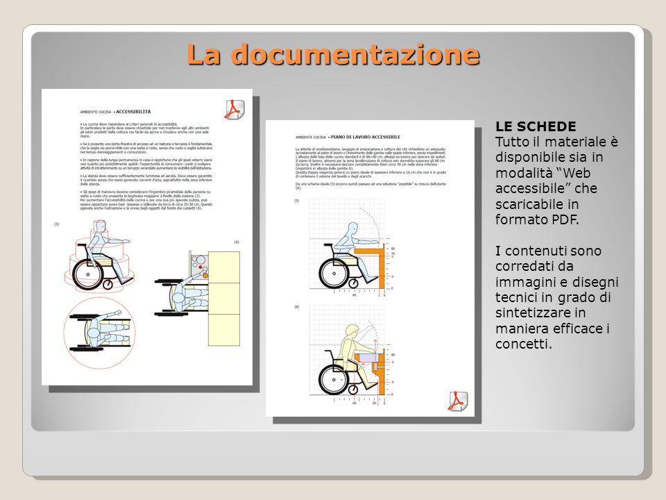 La documentazione LE SCHEDE Tutto il materiale è disponibile sia in modalità Web accessibile che scaricabile in formato PDF.