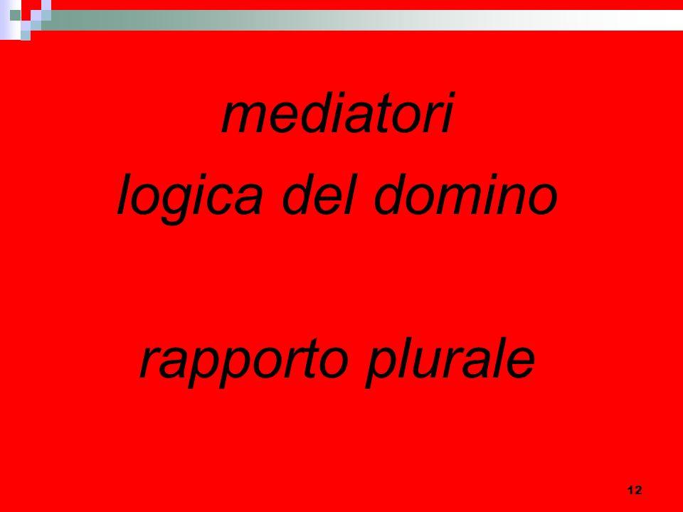 12 mediatori logica del domino rapporto plurale