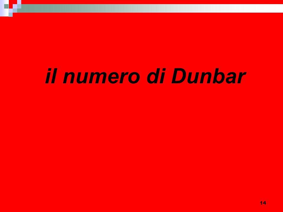 14 il numero di Dunbar
