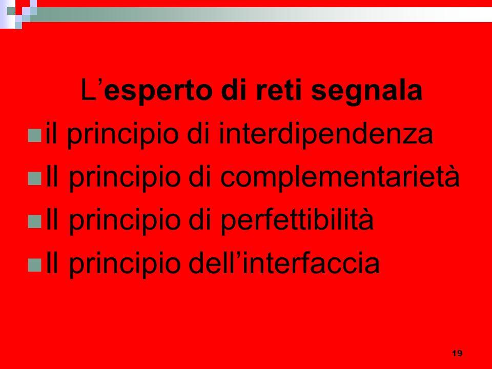 19 Lesperto di reti segnala il principio di interdipendenza Il principio di complementarietà Il principio di perfettibilità Il principio dellinterfaccia