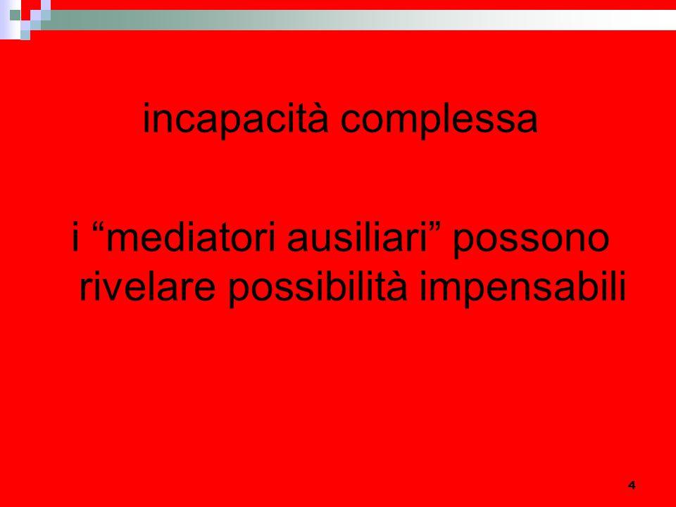 4 incapacità complessa i mediatori ausiliari possono rivelare possibilità impensabili