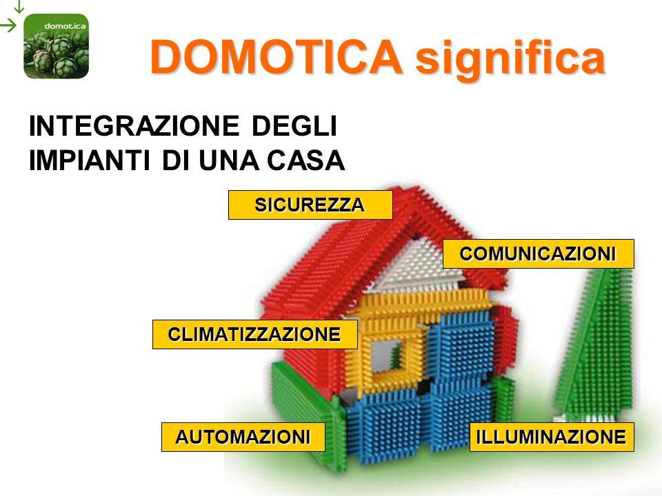 DOMOTICA DOMUS INFORMATIQUEAUTOMATIC +