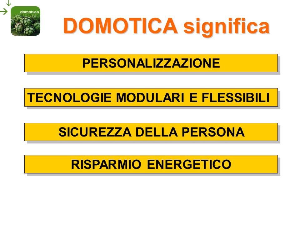 DOMOTICA significa INTEGRAZIONE DEGLI IMPIANTI DI UNA CASA ILLUMINAZIONE COMUNICAZIONI AUTOMAZIONI CLIMATIZZAZIONE SICUREZZA