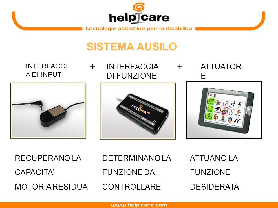 PRESCRIVIBILITA Tecnologie Assistive Come prescrivere Mouse, Tastiere, Sw di Comunicazione .
