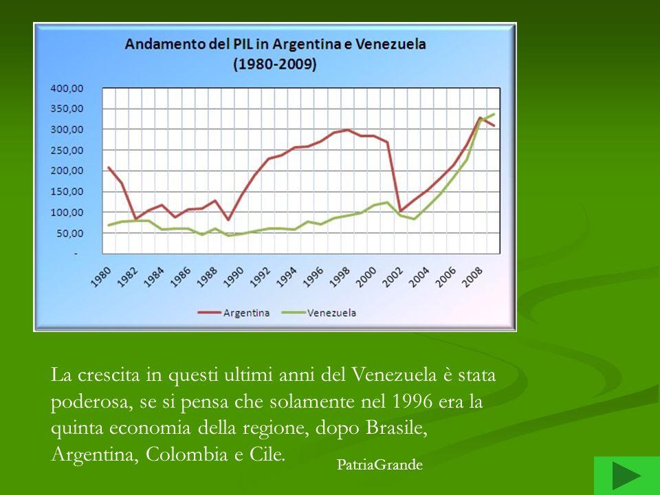 La crescita in questi ultimi anni del Venezuela è stata poderosa, se si pensa che solamente nel 1996 era la quinta economia della regione, dopo Brasil