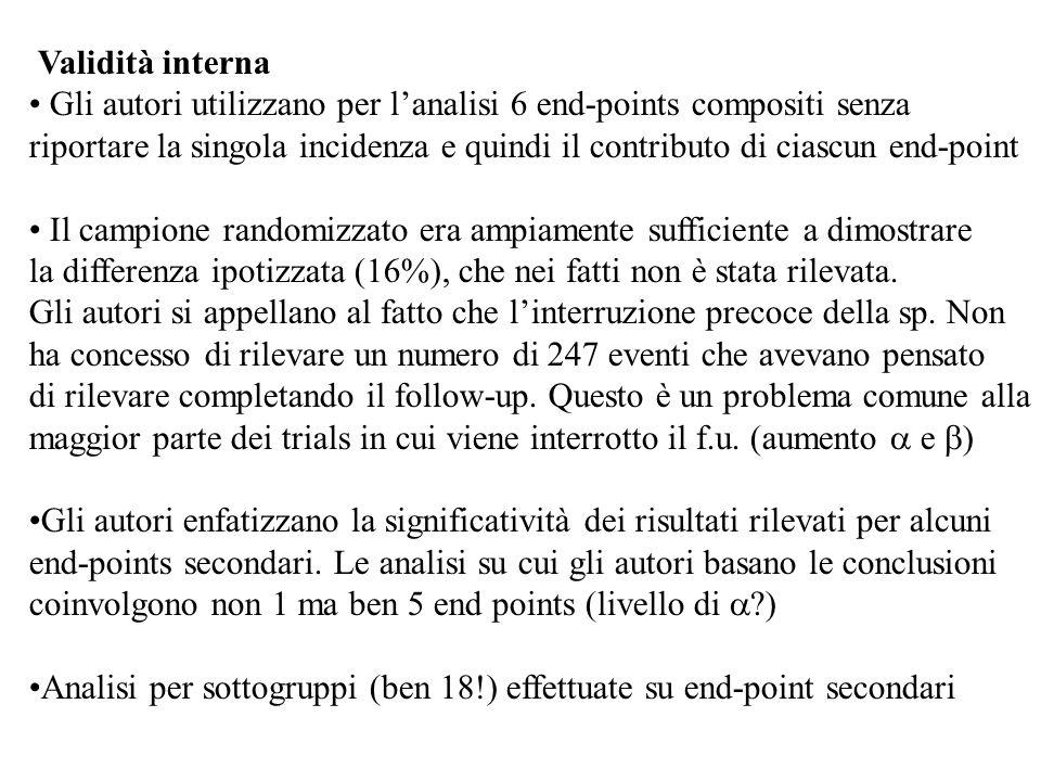 Validità interna Gli autori utilizzano per lanalisi 6 end-points compositi senza riportare la singola incidenza e quindi il contributo di ciascun end-