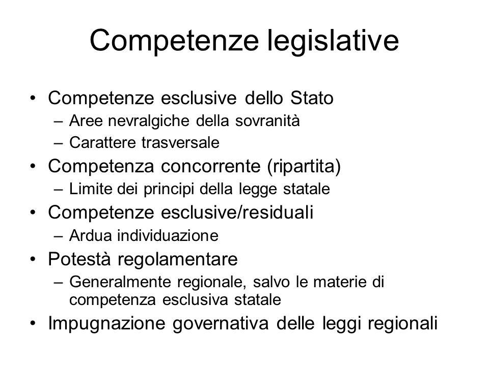 Competenze legislative Competenze esclusive dello Stato –Aree nevralgiche della sovranità –Carattere trasversale Competenza concorrente (ripartita) –L