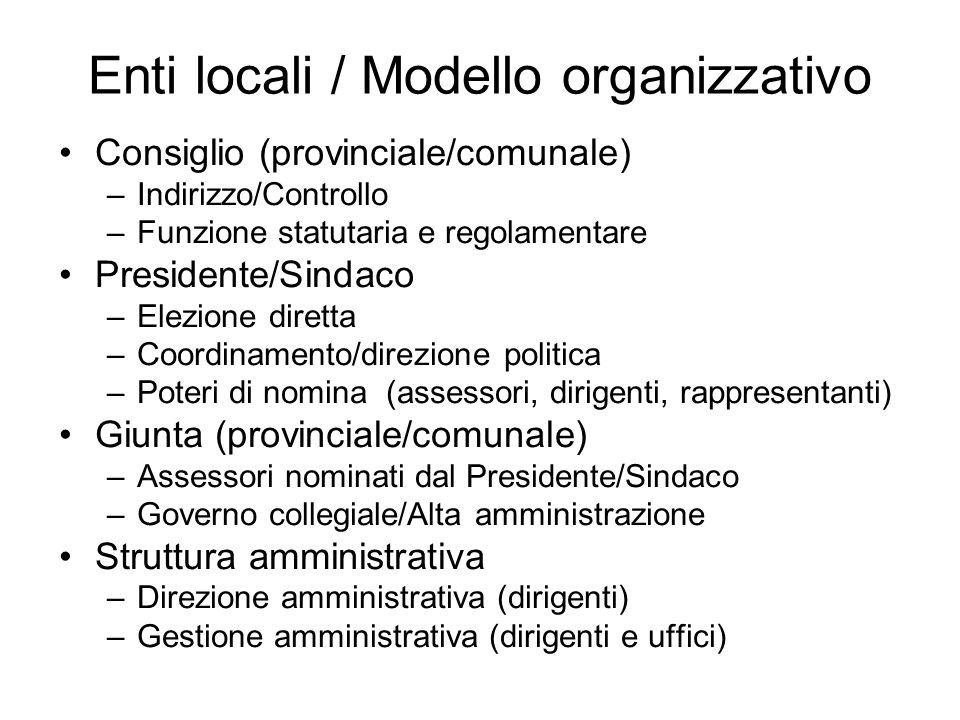 Enti locali / Modello organizzativo Consiglio (provinciale/comunale) –Indirizzo/Controllo –Funzione statutaria e regolamentare Presidente/Sindaco –Ele