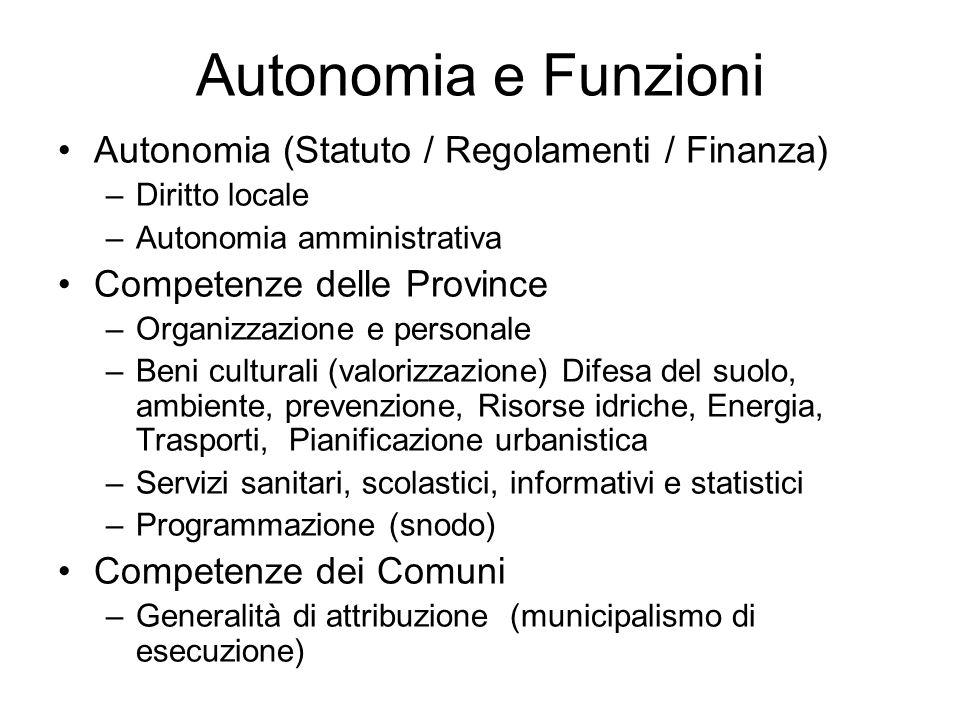 Autonomia e Funzioni Autonomia (Statuto / Regolamenti / Finanza) –Diritto locale –Autonomia amministrativa Competenze delle Province –Organizzazione e