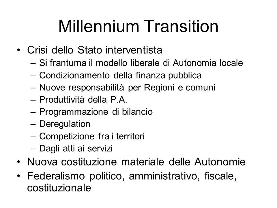 Millennium Transition Crisi dello Stato interventista –Si frantuma il modello liberale di Autonomia locale –Condizionamento della finanza pubblica –Nu
