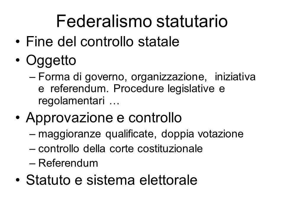Federalismo statutario Fine del controllo statale Oggetto –Forma di governo, organizzazione, iniziativa e referendum. Procedure legislative e regolame