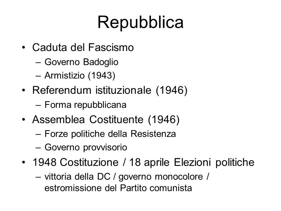 Repubblica Caduta del Fascismo –Governo Badoglio –Armistizio (1943) Referendum istituzionale (1946) –Forma repubblicana Assemblea Costituente (1946) –