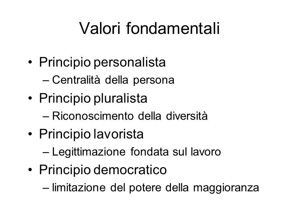 Valori fondamentali Principio personalista –Centralità della persona Principio pluralista –Riconoscimento della diversità Principio lavorista –Legitti