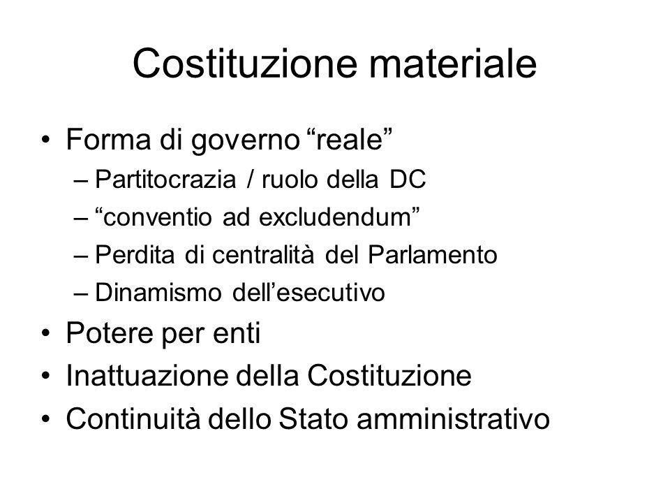 Costituzione materiale Forma di governo reale –Partitocrazia / ruolo della DC –conventio ad excludendum –Perdita di centralità del Parlamento –Dinamis