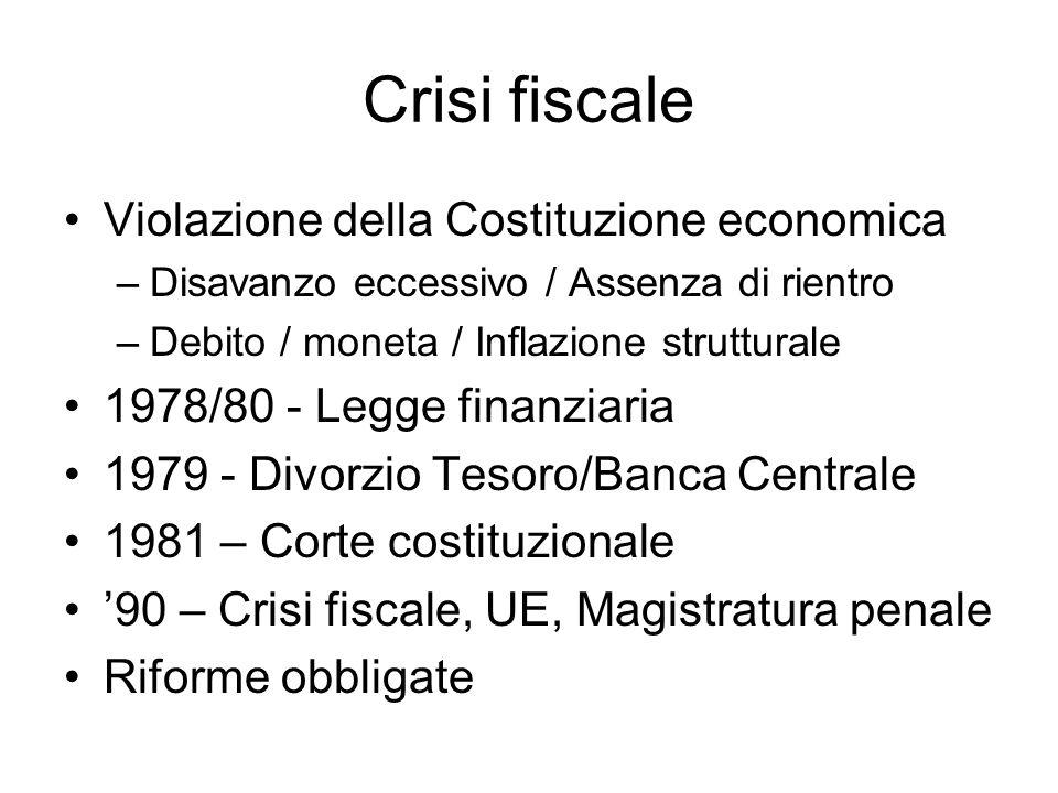Crisi fiscale Violazione della Costituzione economica –Disavanzo eccessivo / Assenza di rientro –Debito / moneta / Inflazione strutturale 1978/80 - Le
