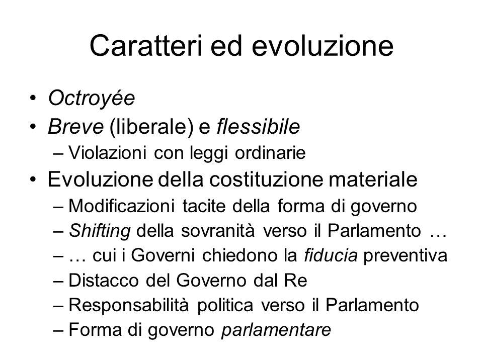 Caratteri ed evoluzione Octroyée Breve (liberale) e flessibile –Violazioni con leggi ordinarie Evoluzione della costituzione materiale –Modificazioni