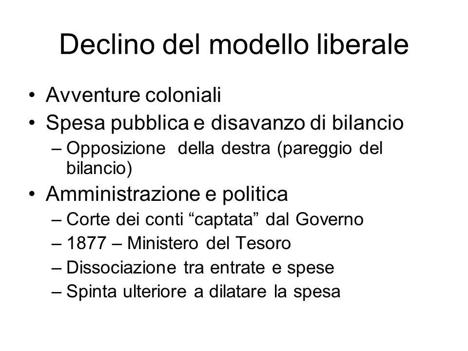 Declino del modello liberale Avventure coloniali Spesa pubblica e disavanzo di bilancio –Opposizione della destra (pareggio del bilancio) Amministrazi