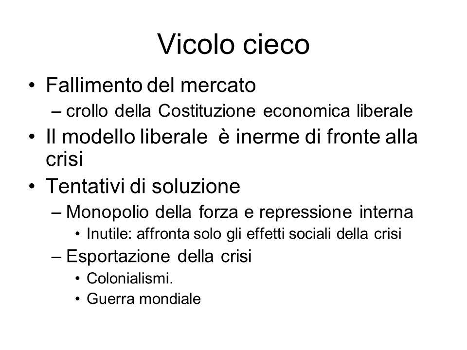 Nuova Costituzione economica Costituzione finanziaria –Equilibrio di bilancio, produttività, crescita Costituzione monetaria –Stabilità della moneta / controllo dellinflazione Costituzione del mercato –Apertura, concorrenza, sovranazionalità della regolazione Multilevel Economic Constitution –UE / WB, WTO.