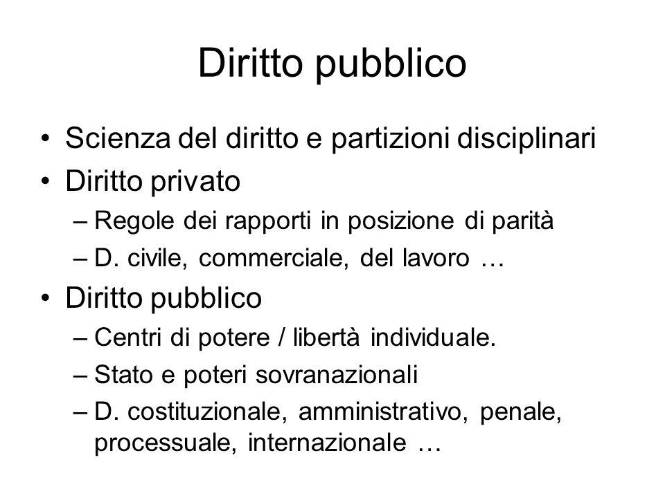Diritto pubblico Scienza del diritto e partizioni disciplinari Diritto privato –Regole dei rapporti in posizione di parità –D.