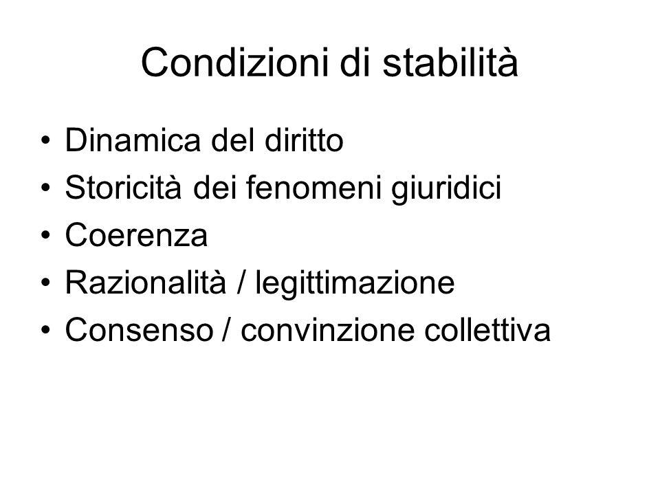 Condizioni di stabilità Dinamica del diritto Storicità dei fenomeni giuridici Coerenza Razionalità / legittimazione Consenso / convinzione collettiva