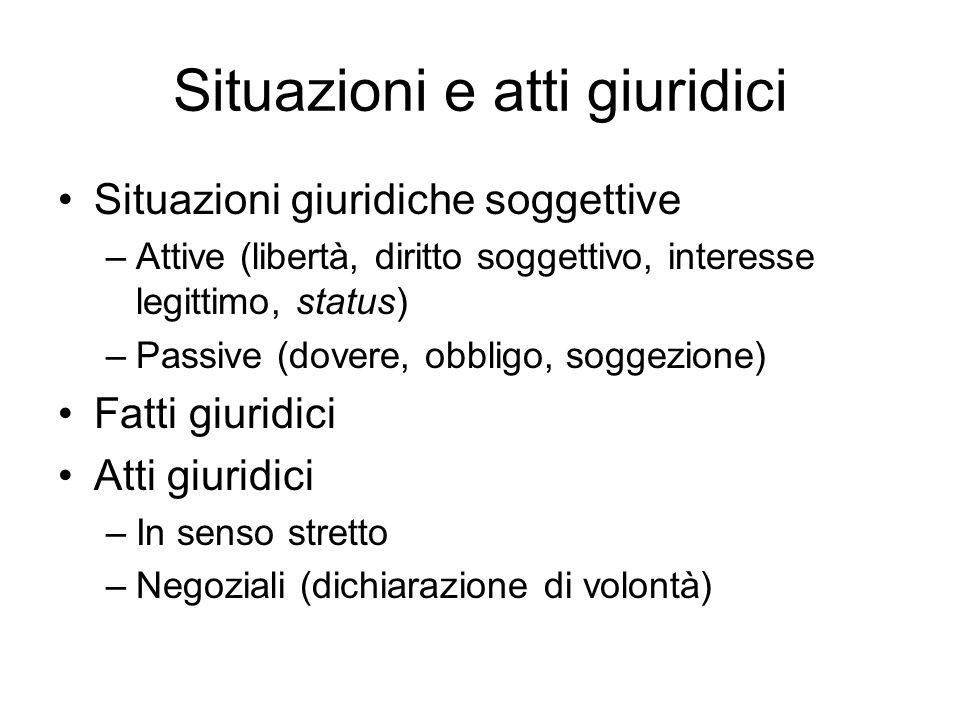 Tecniche e dinamiche Norma Soggetto Situazioni g.s.