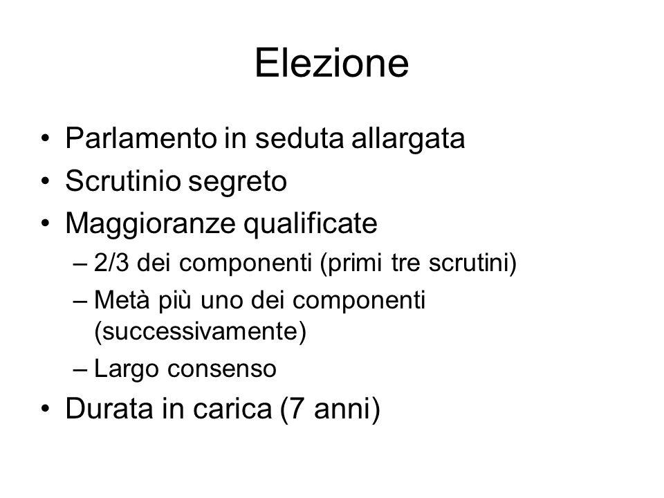 Elezione Parlamento in seduta allargata Scrutinio segreto Maggioranze qualificate –2/3 dei componenti (primi tre scrutini) –Metà più uno dei component