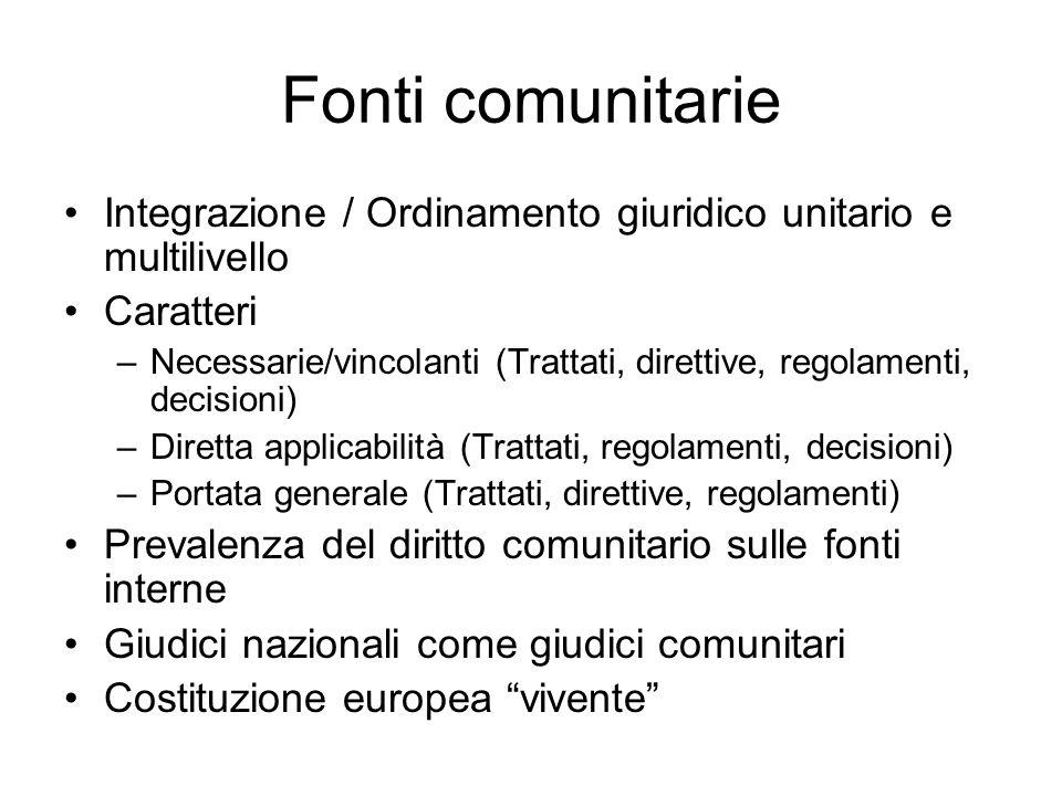 Fonti comunitarie Integrazione / Ordinamento giuridico unitario e multilivello Caratteri –Necessarie/vincolanti (Trattati, direttive, regolamenti, dec