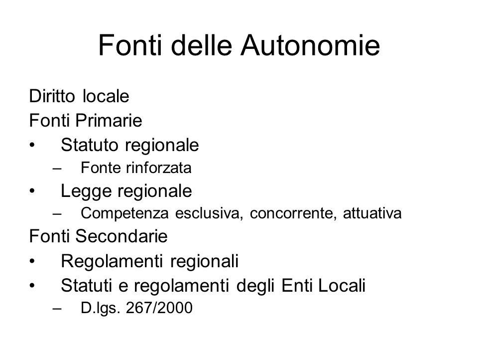 Fonti delle Autonomie Diritto locale Fonti Primarie Statuto regionale –Fonte rinforzata Legge regionale –Competenza esclusiva, concorrente, attuativa