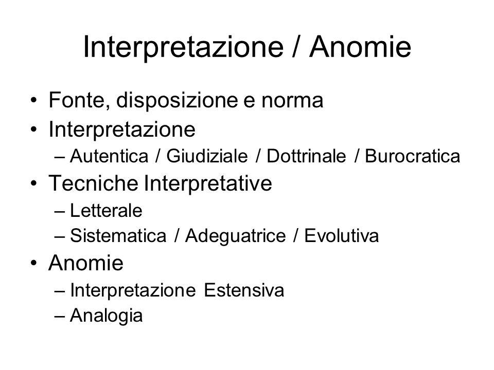Interpretazione / Anomie Fonte, disposizione e norma Interpretazione –Autentica / Giudiziale / Dottrinale / Burocratica Tecniche Interpretative –Lette