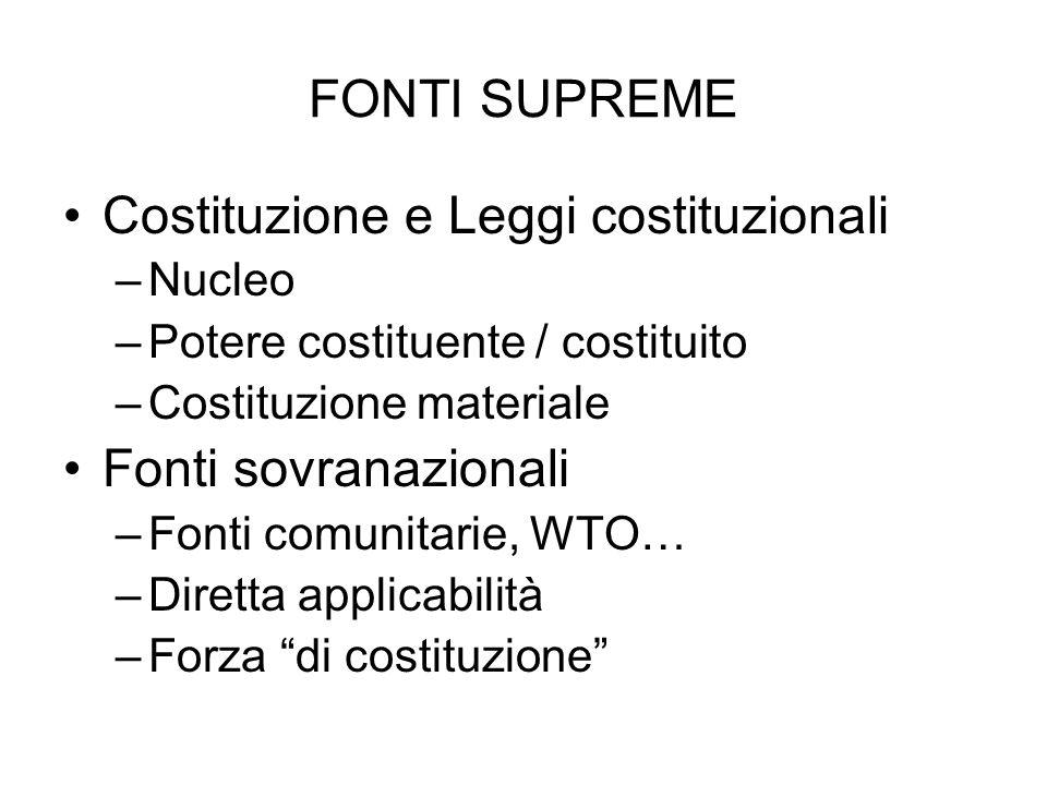 FONTI SUPREME Costituzione e Leggi costituzionali –Nucleo –Potere costituente / costituito –Costituzione materiale Fonti sovranazionali –Fonti comunit
