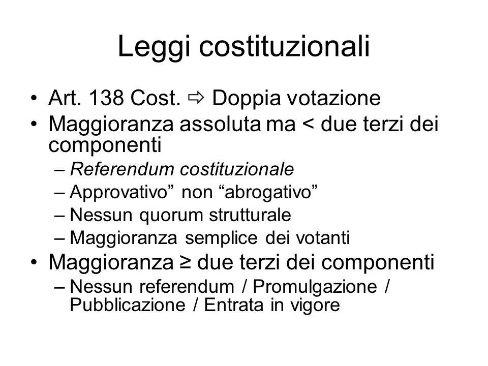 Leggi costituzionali Art. 138 Cost. Doppia votazione Maggioranza assoluta ma < due terzi dei componenti –Referendum costituzionale –Approvativo non ab