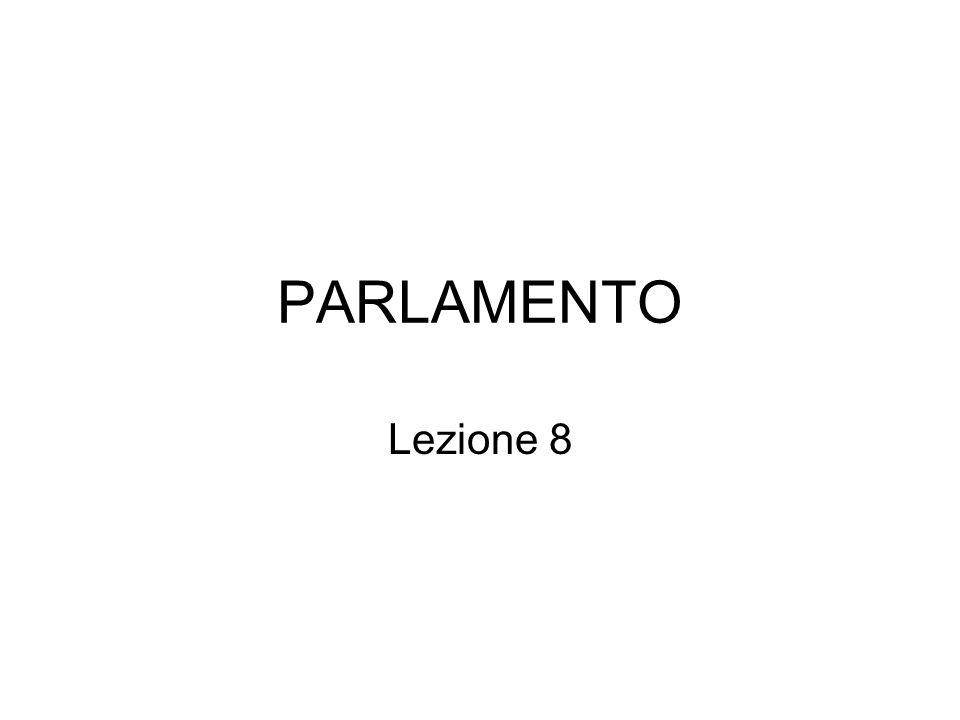 Premesse Organo rappresentativo Bicamerale –Camera dei deputati –Senato della Repubblica Elettorato attivo e passivo Composizione numerica