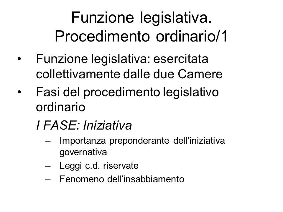 Funzione legislativa. Procedimento ordinario/1 Funzione legislativa: esercitata collettivamente dalle due Camere Fasi del procedimento legislativo ord