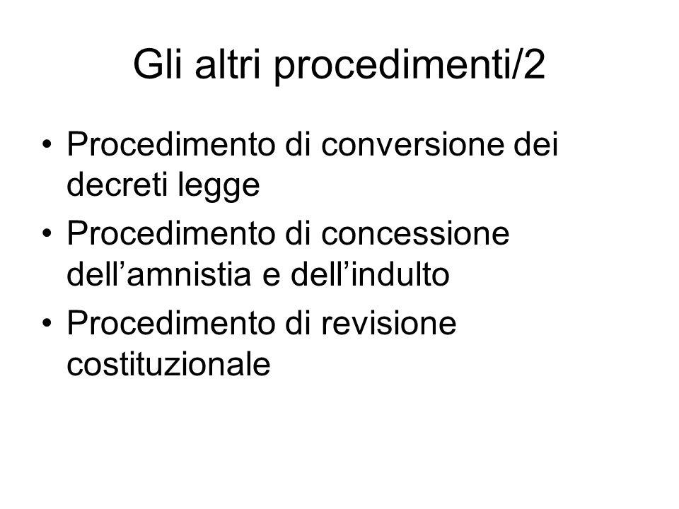 Gli altri procedimenti/2 Procedimento di conversione dei decreti legge Procedimento di concessione dellamnistia e dellindulto Procedimento di revision