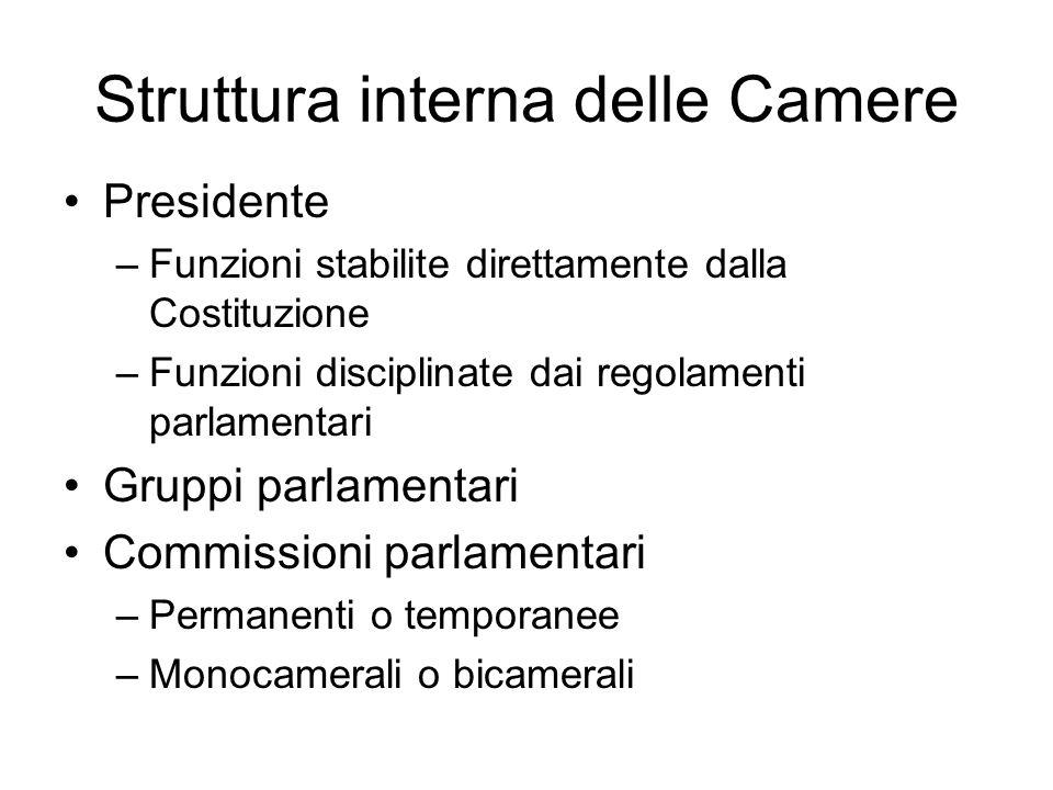Struttura interna delle Camere Presidente –Funzioni stabilite direttamente dalla Costituzione –Funzioni disciplinate dai regolamenti parlamentari Grup