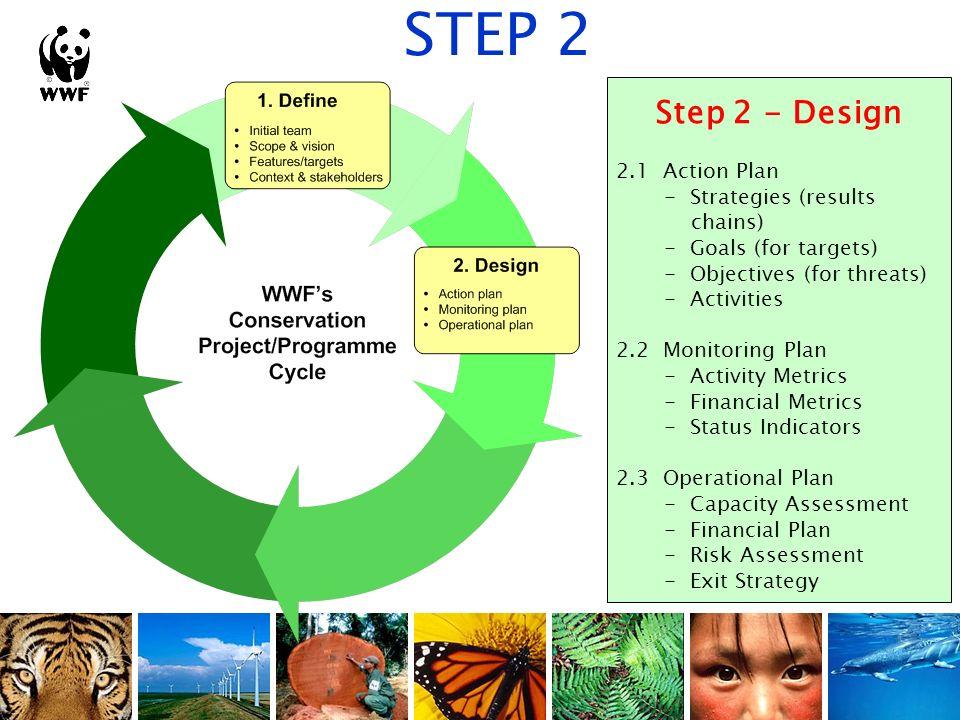 Define 1.1 Definizione del gruppo di lavoro e piano preliminare 1.2 Definizione dellambito geografico (scope) dintervento della prospettiva a lungo termine (vision) 1.3 Definizione dei bersagli di conservazione (targets) 1.4 Analisi del contesto e dei portatori dinteresse (stakeholders) Step 1