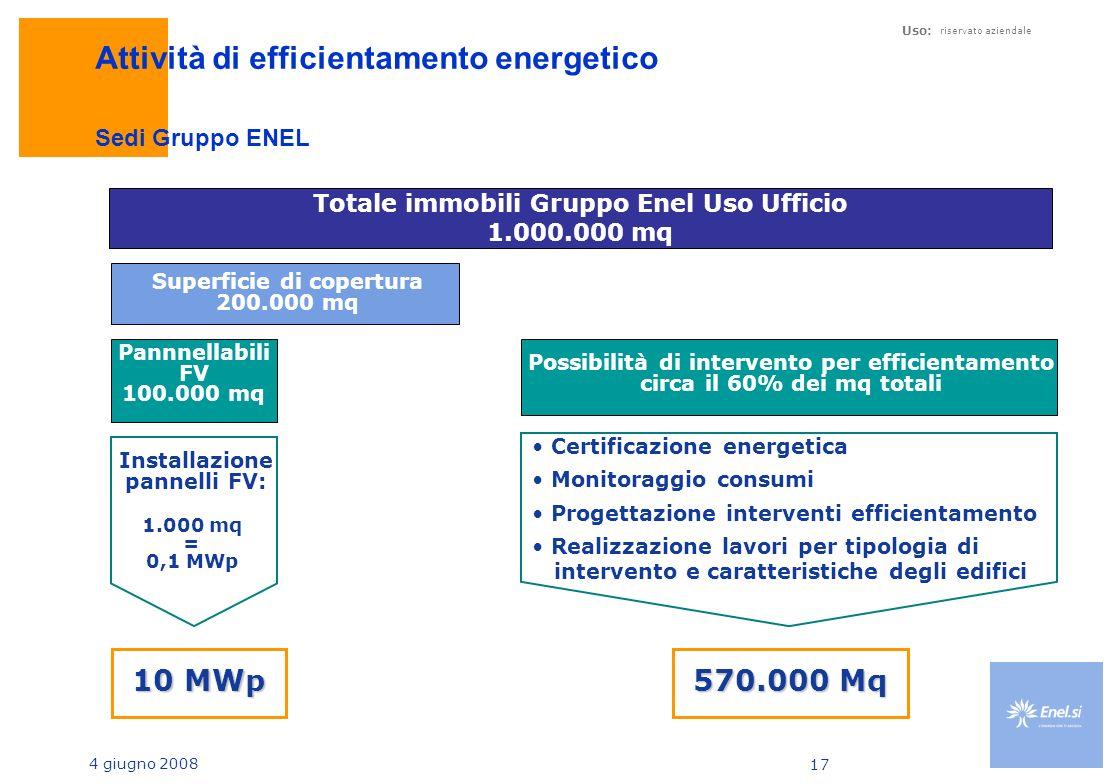 4 giugno 2008 Uso: riservato aziendale 17 Attività di efficientamento energetico Totale immobili Gruppo Enel Uso Ufficio 1.000.000 mq Superficie di copertura 200.000 mq Pannnellabili FV 100.000 mq 1.000 mq = 0,1 MWp Possibilità di intervento per efficientamento circa il 60% dei mq totali 10 MWp Certificazione energetica Monitoraggio consumi Progettazione interventi efficientamento Realizzazione lavori per tipologia di Sedi Gruppo ENEL Installazione pannelli FV: 570.000 Mq intervento e caratteristiche degli edifici