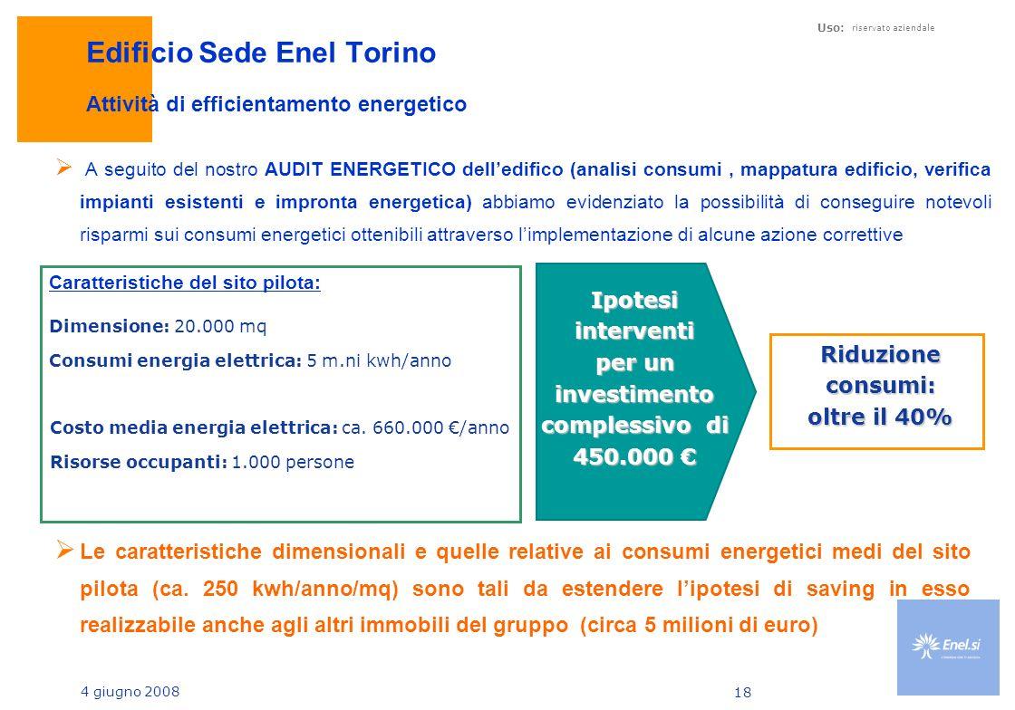 4 giugno 2008 Uso: riservato aziendale 18 Attività di efficientamento energetico Dimensione: 20.000 mq Consumi energia elettrica: 5 m.ni kwh/anno Riduzione consumi: oltre il 40% Costo media energia elettrica: ca.