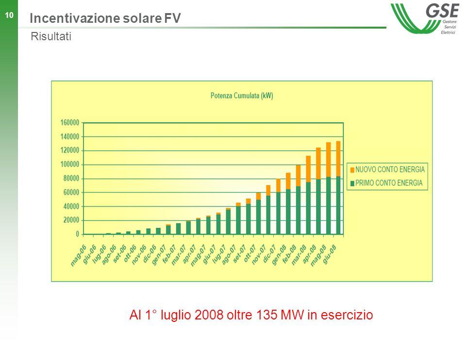 10 Incentivazione solare FV Risultati Al 1° luglio 2008 oltre 135 MW in esercizio