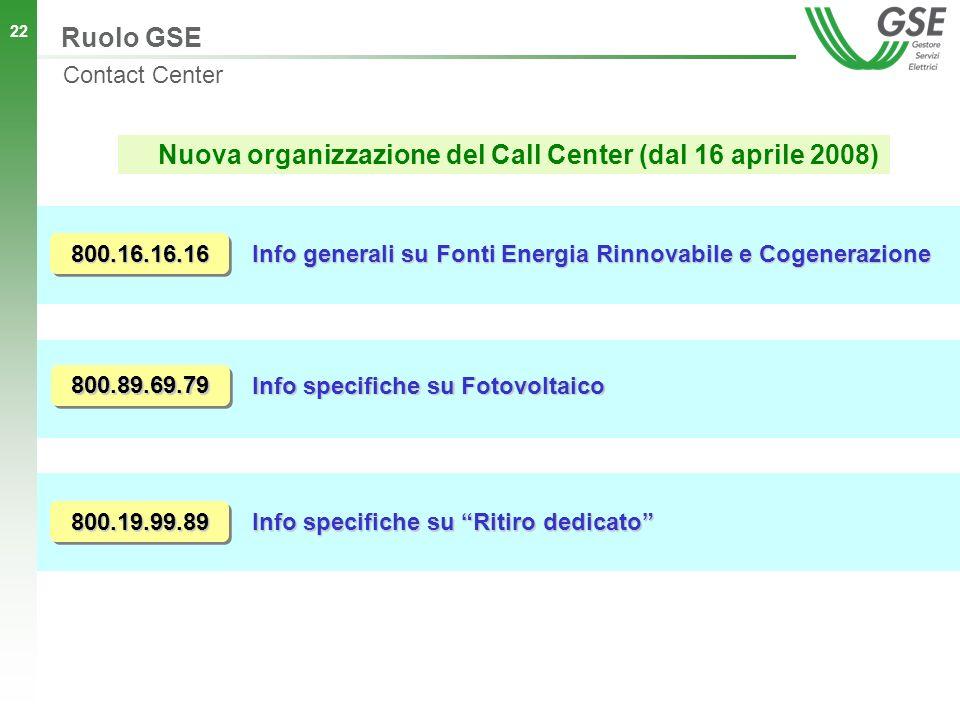 22 Nuova organizzazione del Call Center (dal 16 aprile 2008) Info generali su Fonti Energia Rinnovabile e Cogenerazione 800.16.16.16 Info specifiche su Fotovoltaico 800.89.69.79 Info specifiche su Ritiro dedicato 800.19.99.89 Contact Center Ruolo GSE