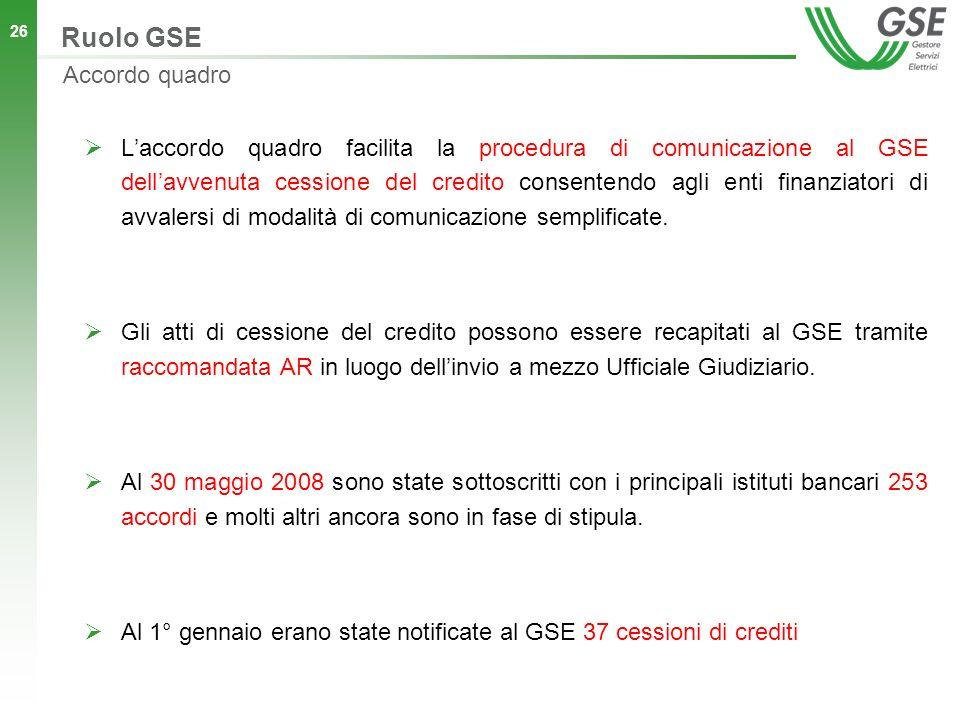 26 Laccordo quadro facilita la procedura di comunicazione al GSE dellavvenuta cessione del credito consentendo agli enti finanziatori di avvalersi di modalità di comunicazione semplificate.