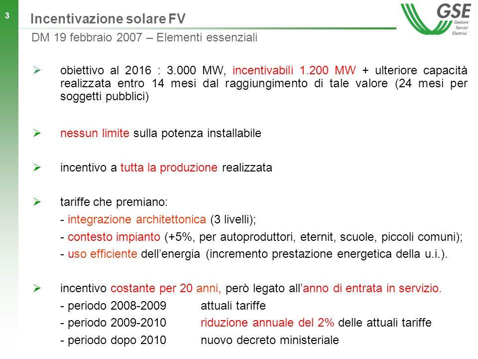 4 TARIFFA INCENTIVANTE BASE (Euro/kWh) Potenza nominale dellimpianto (P) 1 Non integrato 2 Parzialmente Integrato 3 Integrato A 1 kW P < 3 kW 0,40 0,440,49 B 3 kW P 20 kW 0,380,420,46 CP 20 kW 0,360,400,44 Per livello integrazione architettonica (circa + 10% per ogni passaggio di categoria) Per taglia Impianti in esercizio entro il 31/12/2008 + - DM 19 febbraio 2007 – Tariffe incentivanti Incentivazione solare FV