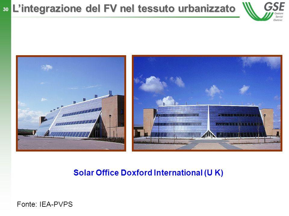 30 Solar Office Doxford International (U K) Fonte: IEA-PVPS Lintegrazione del FV nel tessuto urbanizzato
