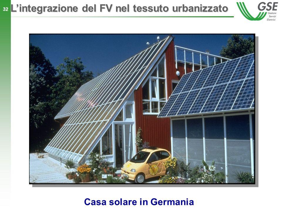 32 Casa solare in Germania Lintegrazione del FV nel tessuto urbanizzato