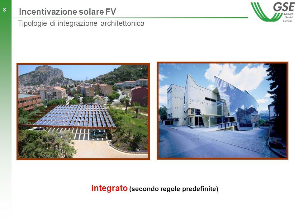 8 integrato (secondo regole predefinite) Incentivazione solare FV Tipologie di integrazione architettonica