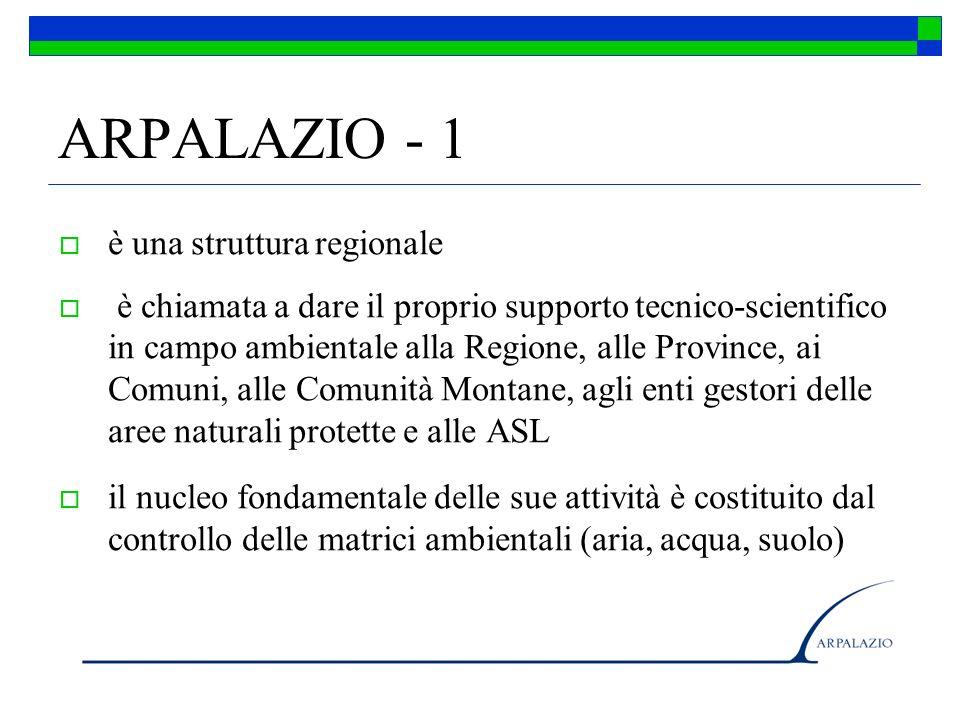 ARPALAZIO - 1 è una struttura regionale è chiamata a dare il proprio supporto tecnico-scientifico in campo ambientale alla Regione, alle Province, ai Comuni, alle Comunità Montane, agli enti gestori delle aree naturali protette e alle ASL il nucleo fondamentale delle sue attività è costituito dal controllo delle matrici ambientali (aria, acqua, suolo)
