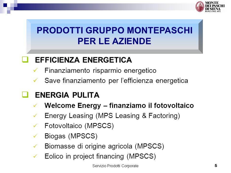 Servizio Prodotti Corporate5 EFFICIENZA ENERGETICA Finanziamento risparmio energetico Save finanziamento per lefficienza energetica ENERGIA PULITA Welcome Energy – finanziamo il fotovoltaico Energy Leasing (MPS Leasing & Factoring) Fotovoltaico (MPSCS) Biogas (MPSCS) Biomasse di origine agricola (MPSCS) Eolico in project financing (MPSCS) PRODOTTI GRUPPO MONTEPASCHI PER LE AZIENDE